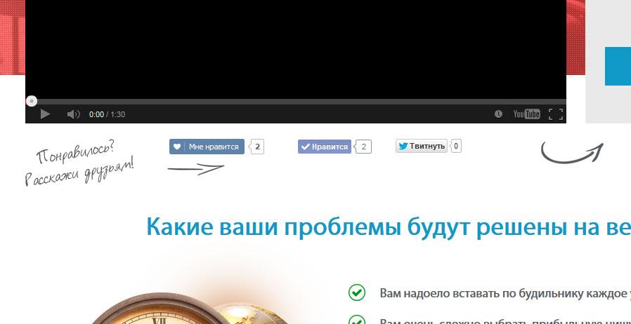Рабочий вид кнопки Мне нравится Вконтакте, Like Facebook и Твитнуть на сайте