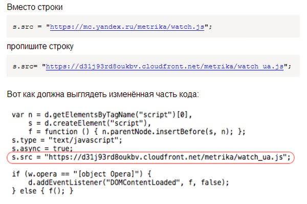 Настройка кода Яндекс Метрики на сайте в Украине